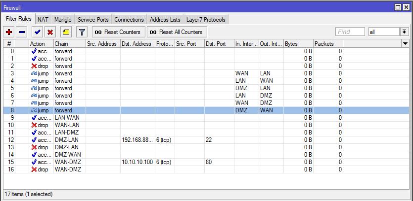 Mikrotik настройка Firewall